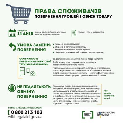 prava_spozhyvachiv.png